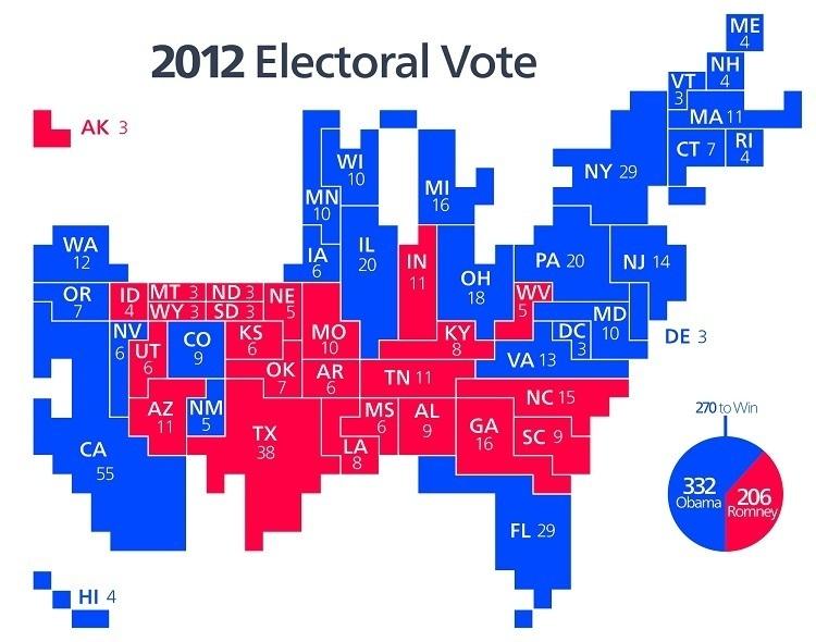 us-electoral-system-electoral-college